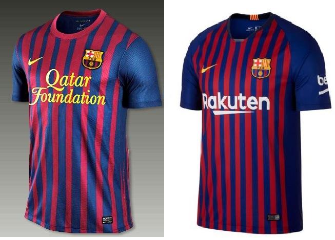 bba6745e27312 camisa barcelona 2011 2012 – Análise de camisas